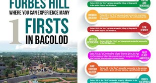 Forbes Hill in Bacolod